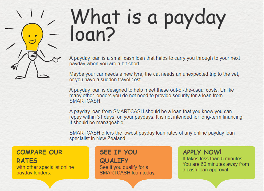 Smart Cash nz — Online Payday Loans