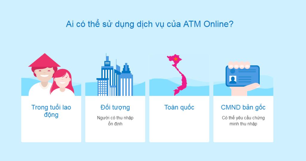 ATM Online vay tiền — Payday Gorilla
