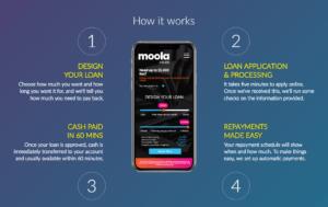 Fast Moola Loans in New Zeland — IPay Loans